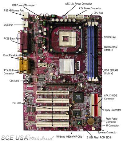 Драйверы На Sony Ericsson S500i