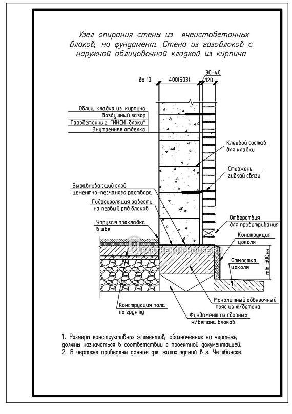 соединение облицовочного кирпича к газобетону - Нужные схемы и описания для всех.