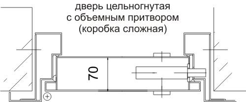 металлическая дверь с двойным уплотнением
