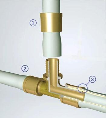 """Благодаря  """"эффекту памяти """" трубы из сшитого полиэтилена при соединении... пластиковых труб ТЕСЕ."""