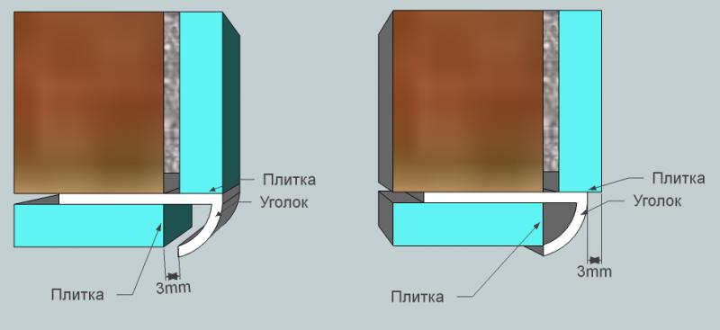 Как сделать угол плитку