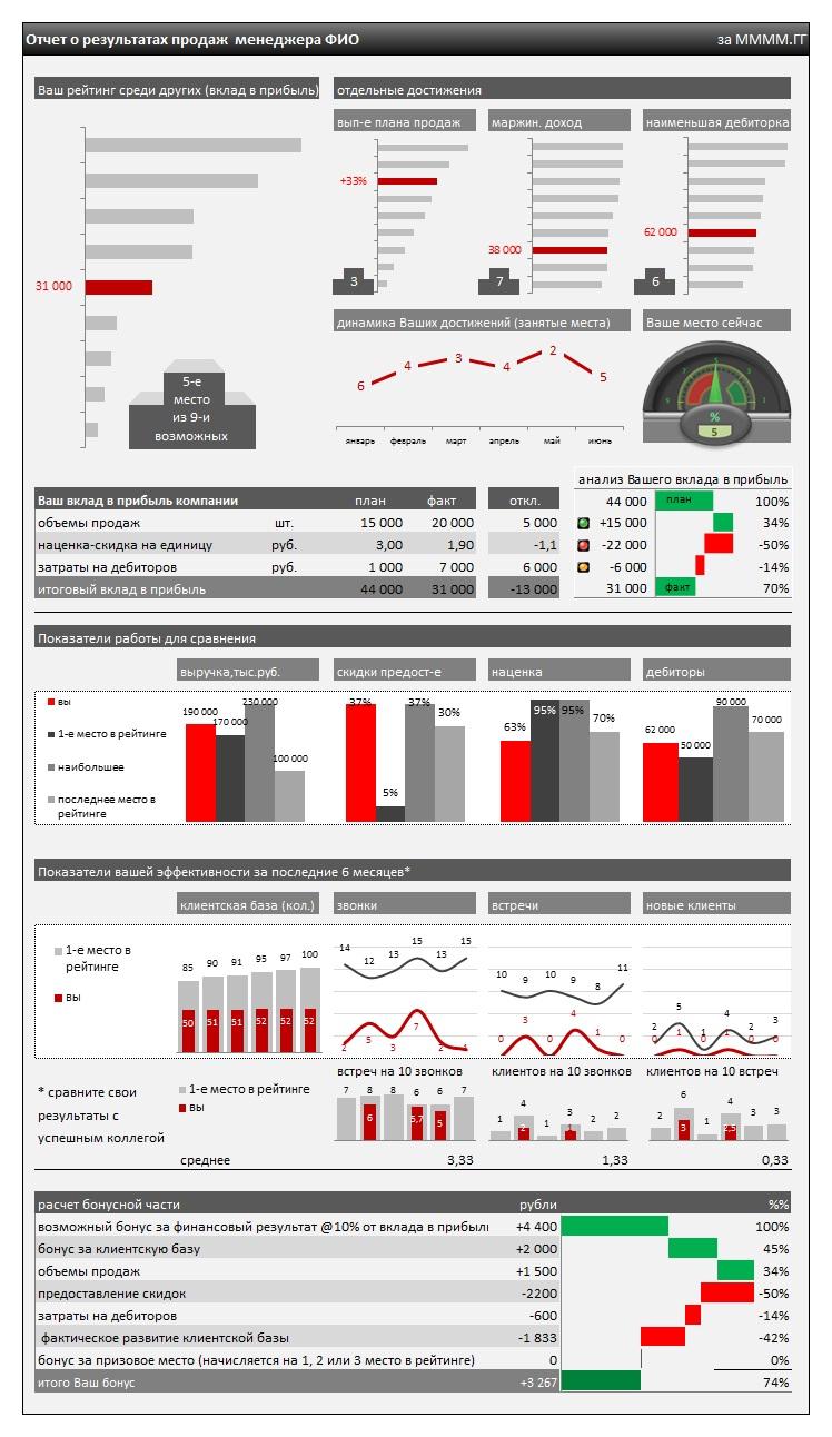 образец таблицы клиентской базы по продаже в excel