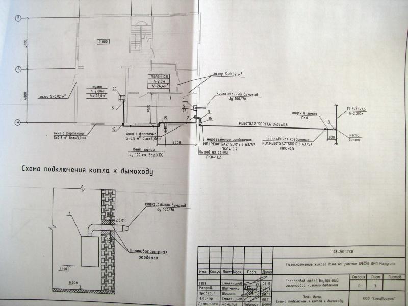 на каком расстоянии от подземного газопровода расположить контур заземления