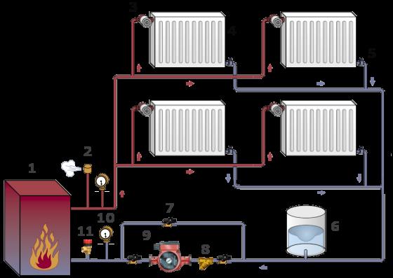 Конструктивные схемы систем водяного отопления.