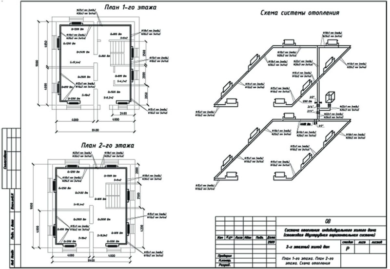 Схемы электрического отопления из полипропиленовых труб