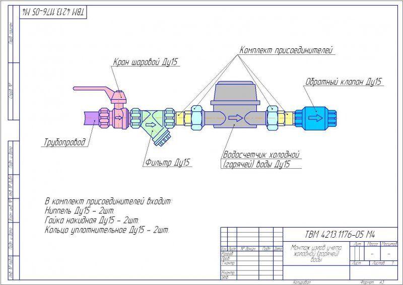 Схема установки счётчиков воды