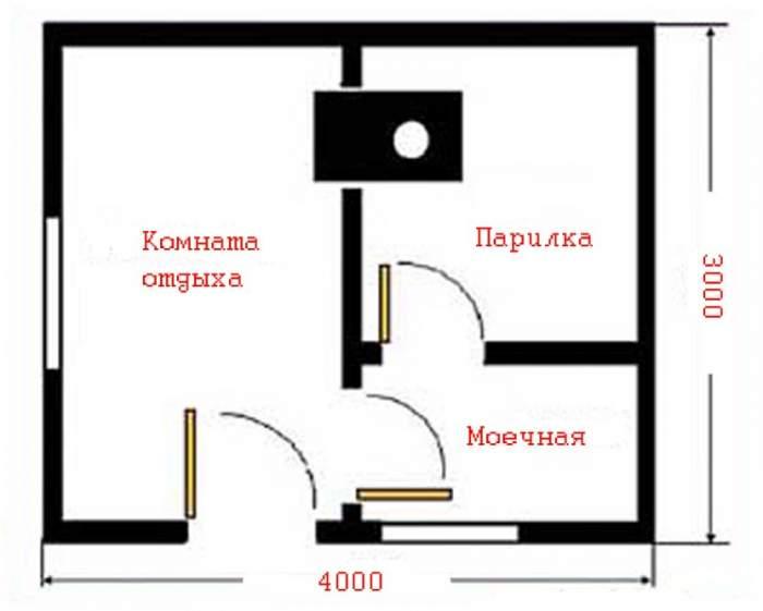 Баня из бруса 3х4 - Срубы: дома, бани. дачи