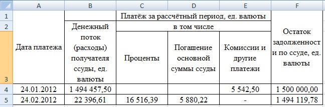 расчета платежей и других