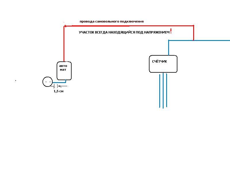 Как сделать левую проводку