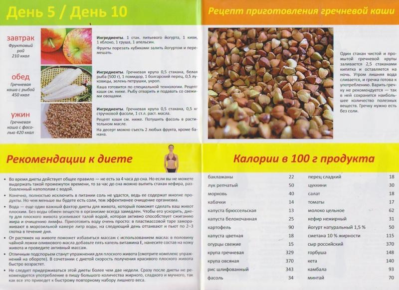 Какие продукты можно есть гречневую диету