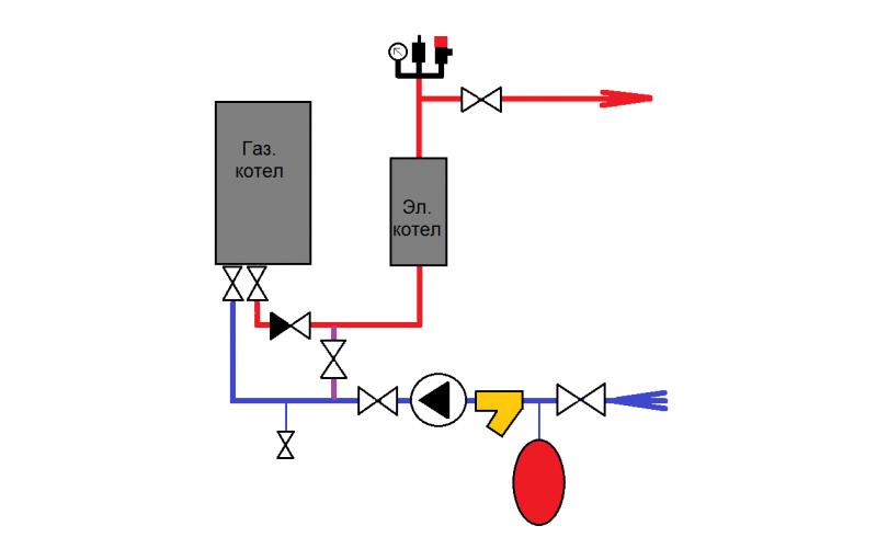 подключения котла аристон схемы