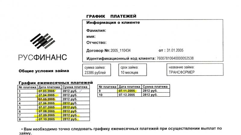 Бланк заявления на исправление кредитной истории русфинанс банк соглашение об изменении условий трудового договора