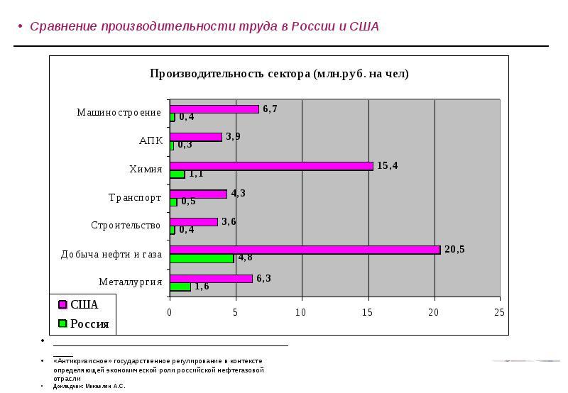 сувениры разнообразные проблемы производительности труда в россии кинотеатры Москвы одном